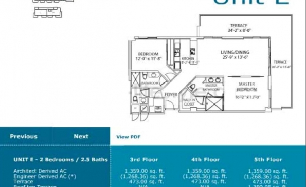 Floor Plan Unit E
